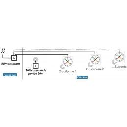 Ensemble de synchronisation pour 2 compte-secondres cruciformes - Commande sans fil