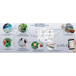 Pack SmartMétéo connecté : Passerelle + 3 émetteurs