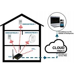 """Enregistreur de température filaire """"chaîne du chaud"""" + Hub récepteur"""