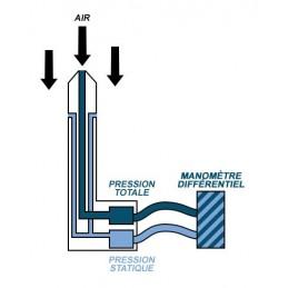 Manomètre différentiel – Tube de Pitot