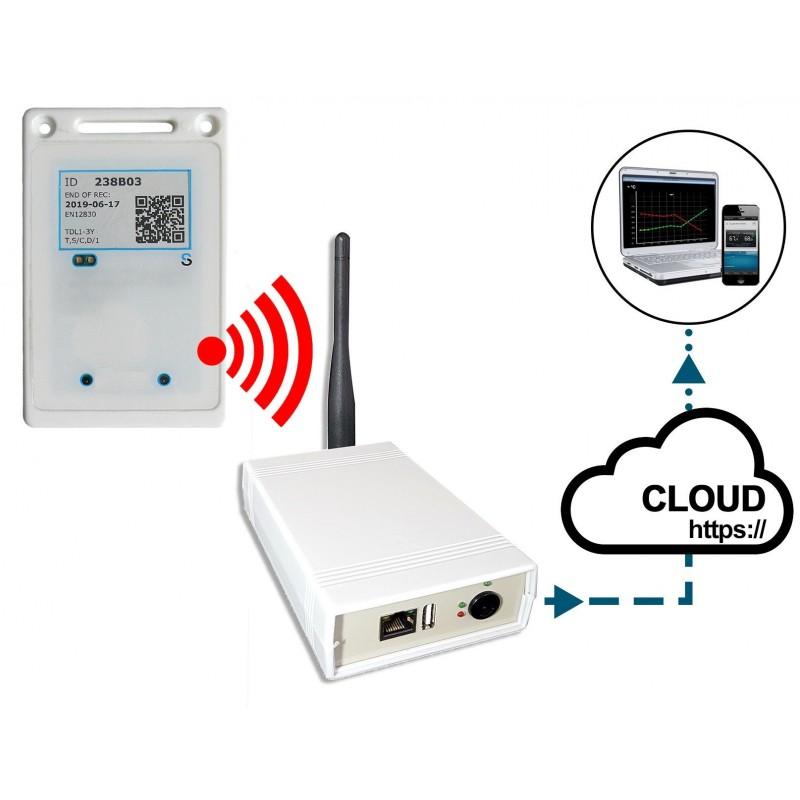 Datalogger température/hygrométrie + Hub récepteur