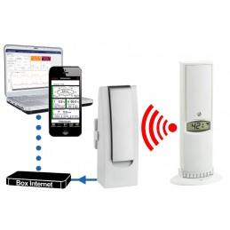 Pack Thermo/hygromètre ambiant connecté Pro Observer pour PC et smartphone + Récepteur Hub