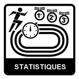 Chronomètre 100% CHRONO au 1/1000e - 30 mémoires - Extinction Auto !